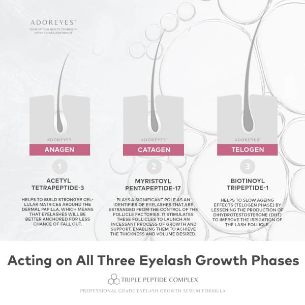 ADOREYES Lash Serum ingredients